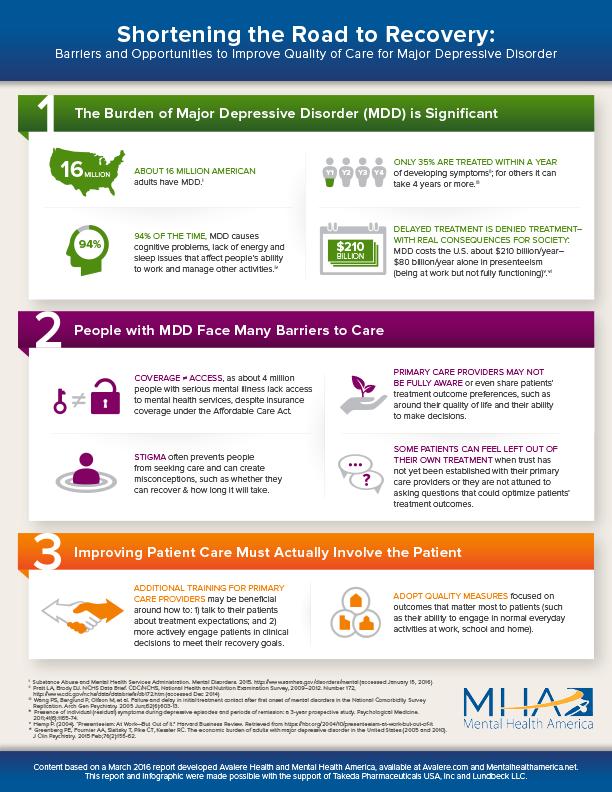 MHA MDD Infographic FINAL (030716)